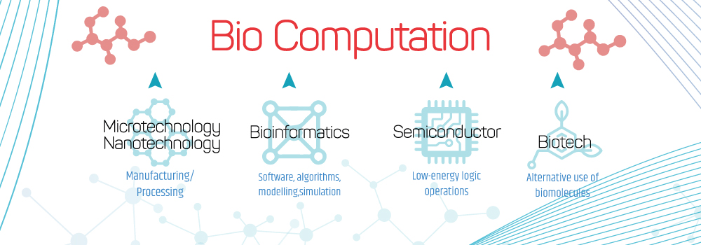 Biocomputaiton. low energy logic operations, alternative use of biomolecules, software, algorithms, nanotechnology