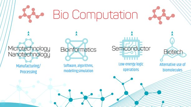 Fileds that will be affected bio biocomputation